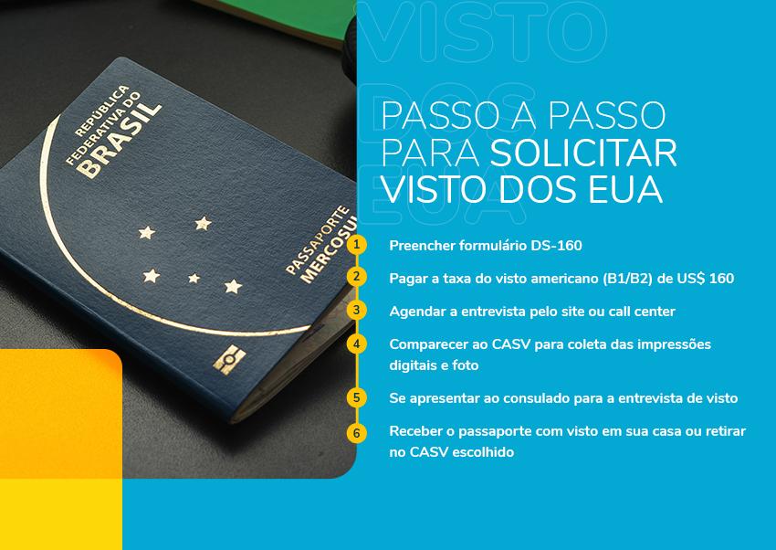 Passo a passo para solicitar o visto